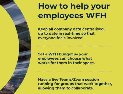 Does your business plan to support flexible WFH