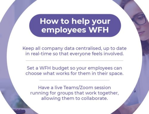 Does your business plan to support flexible WFH?