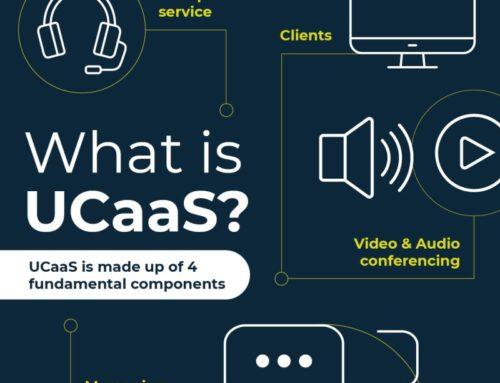 What is UCaaS?
