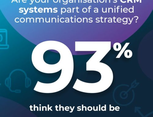 CRM Systems Part Of Unified Communications
